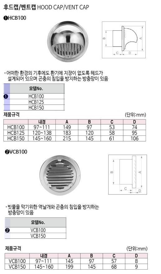 벤트캡 VCB100 디.에스.인더스트리 제조업체의 전기용품/후드/벤트캡 가격비교 및 판매정보 소개
